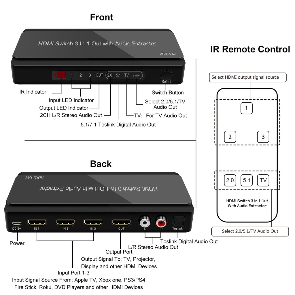 GV-S301B 3 Ports HDMI Switch with Audio Extractor