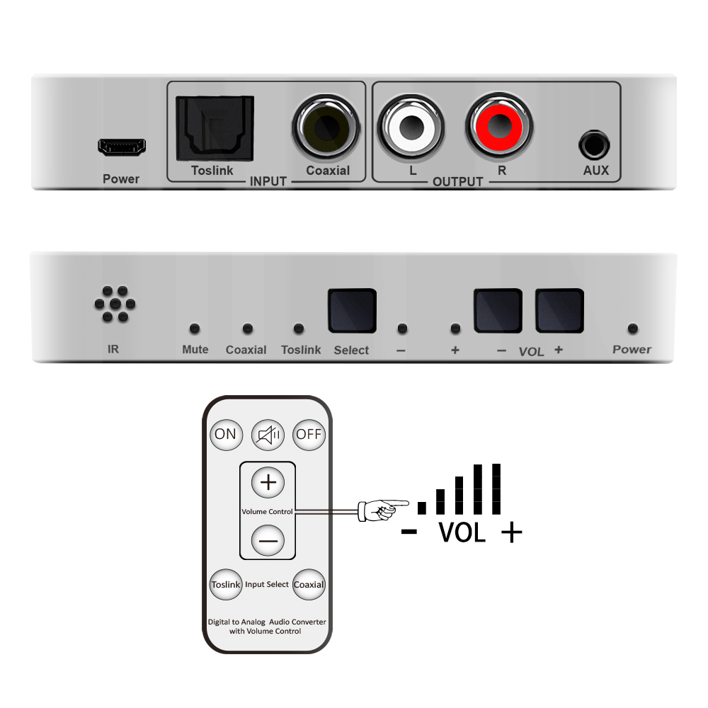 GV-CA1103 DAC with IR remote