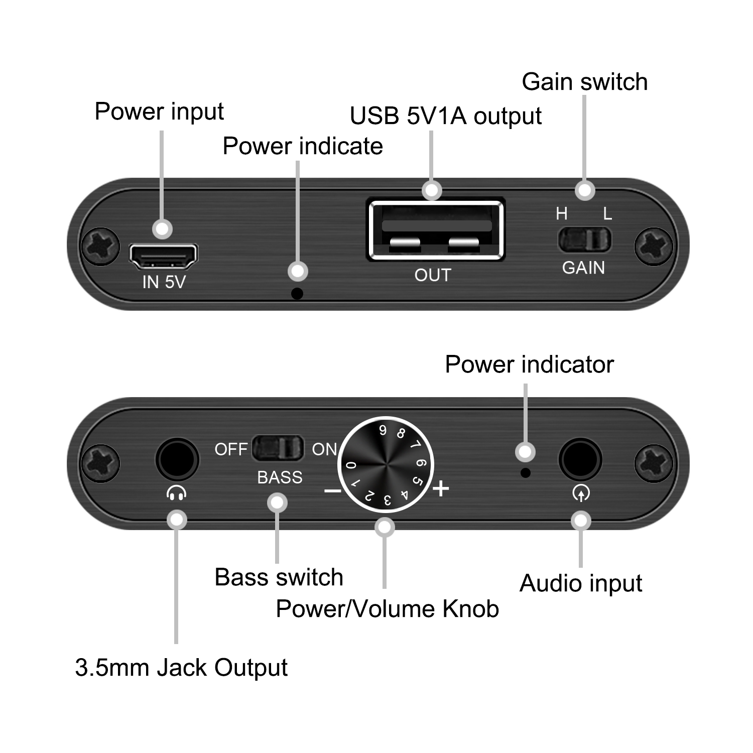 GV-AA012 Protable Headphone Amplifier