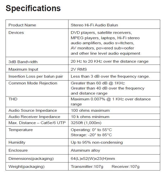 GV-AATR01 specification