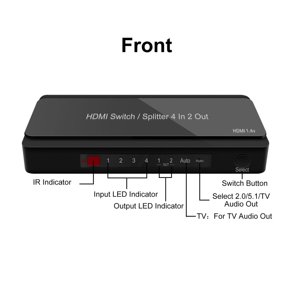 GV-S401C HDMI Switch / Splitter 4 In 2 Out front
