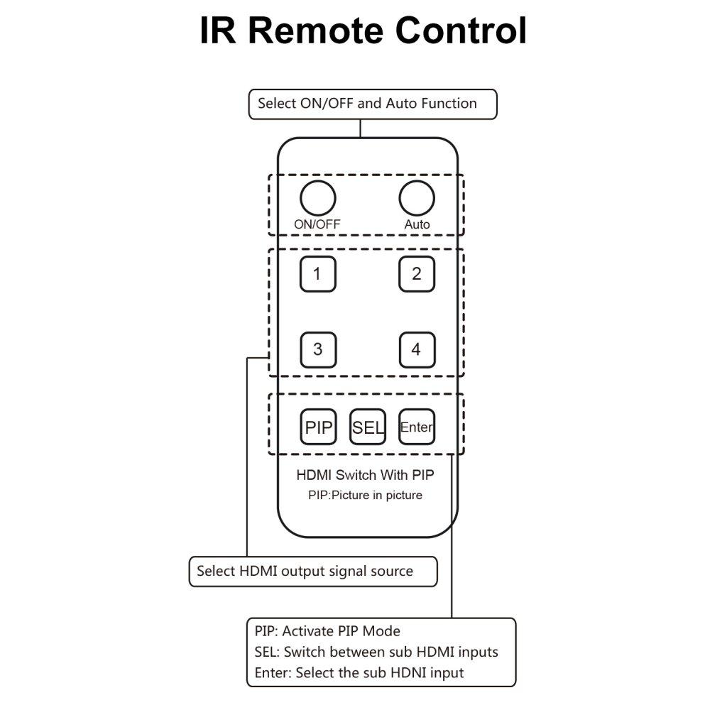 GV-S401C remote