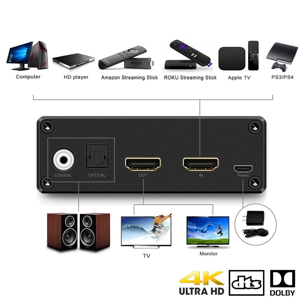 GV-019 HDMI Audio Extractor support digital audio out